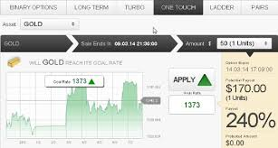 My Personal Experience Trading One Touch Binary Options