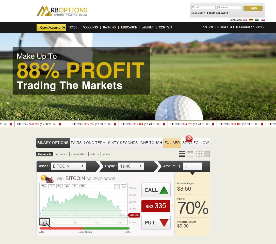 RBOptions Binary Options Broker Review