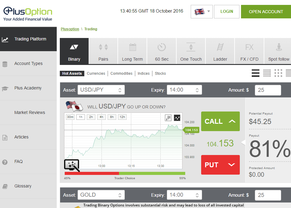Binary Options Broker Review – PlusOption
