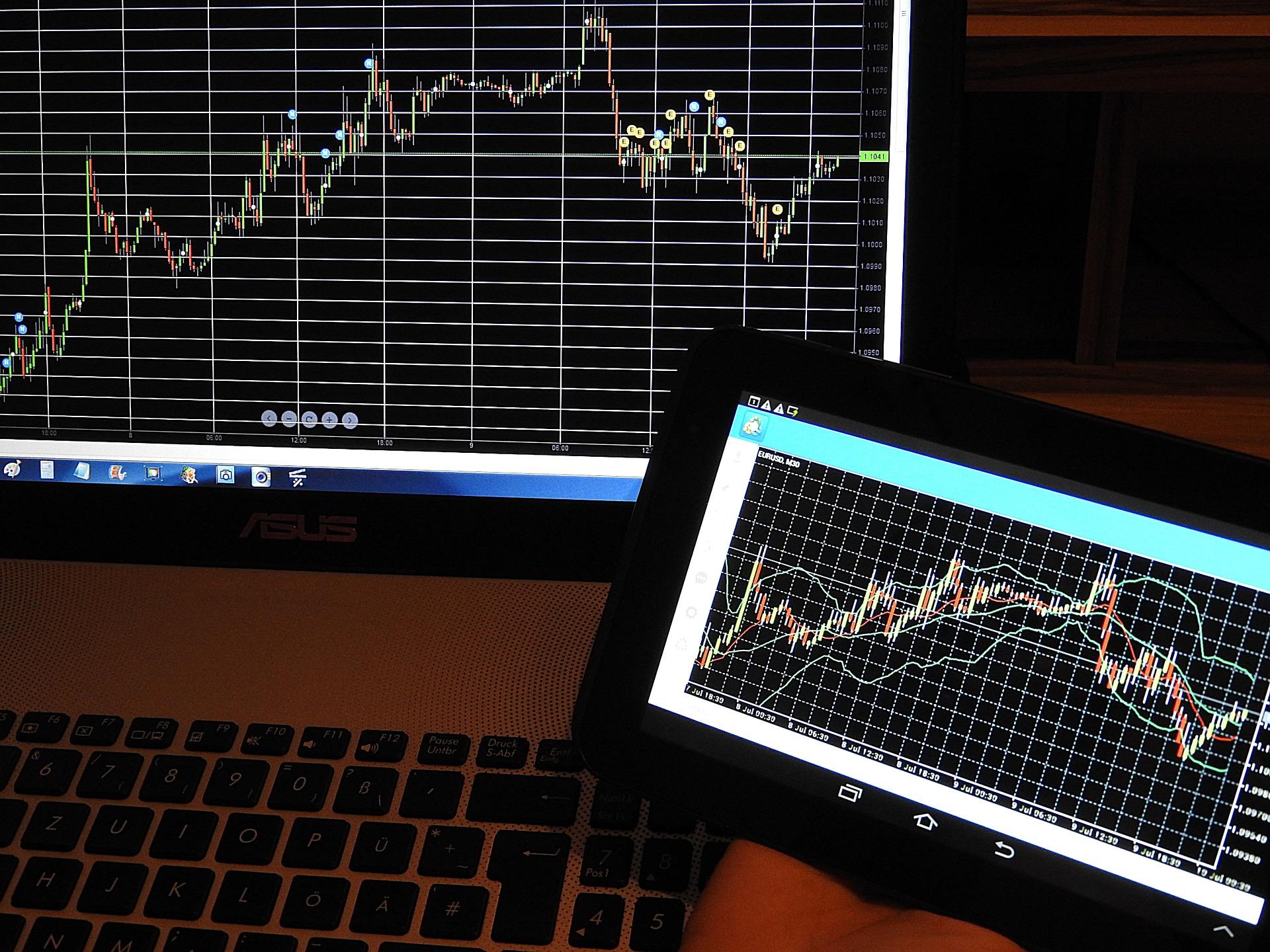 Invxsler trading platform